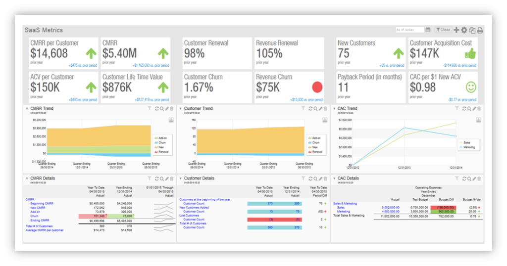 Intacct Dashboard